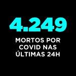 Brasil bate recorde e registra 4.249 mortes por Covid-19 em 24 h