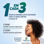 Covid-19: Mais de 32% da população de Maracaju já foi imunizada com a 1ª dose da vacina
