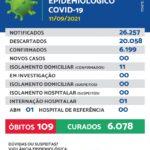 Maracaju não registra novos casos de Covid-19 neste sábado (11)