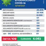 Maracaju registra 01 novo caso de Covid-19 nesta segunda-feira (13)